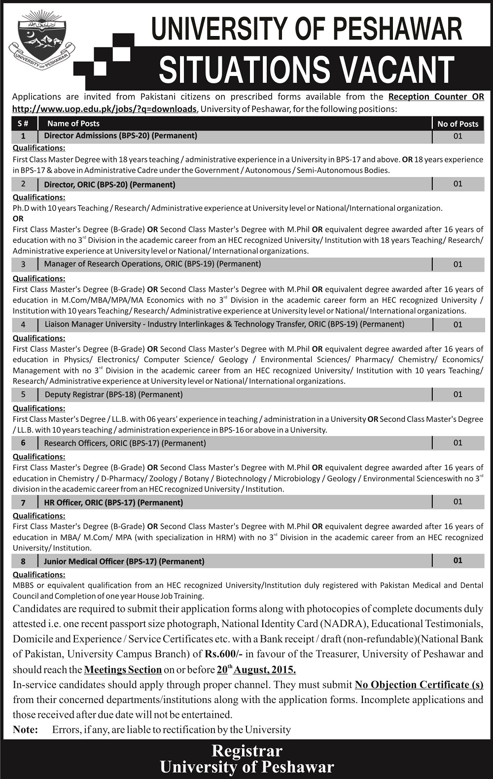 Jobs 2015 | University of Peshawar